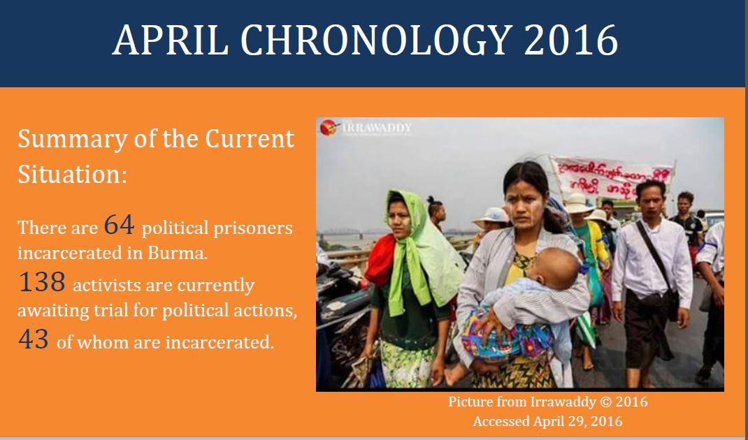 Apr chronology cover