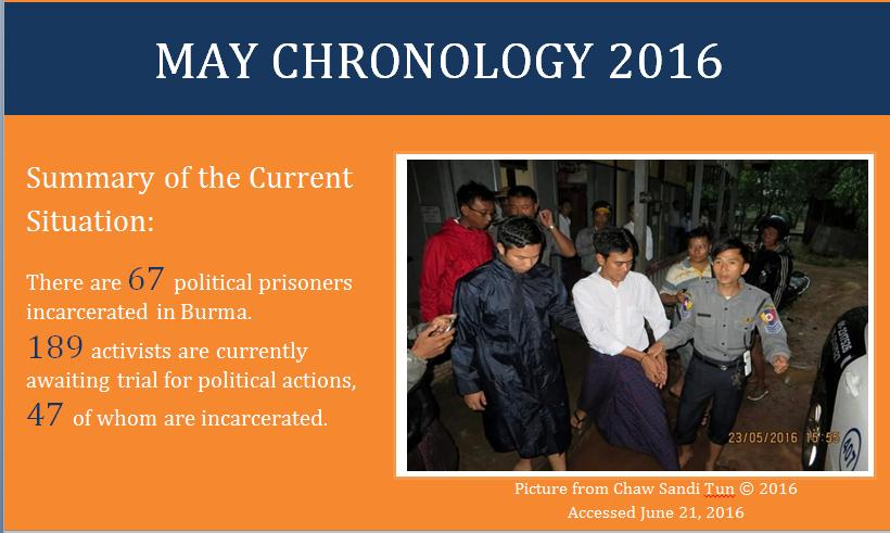 cover may chronology