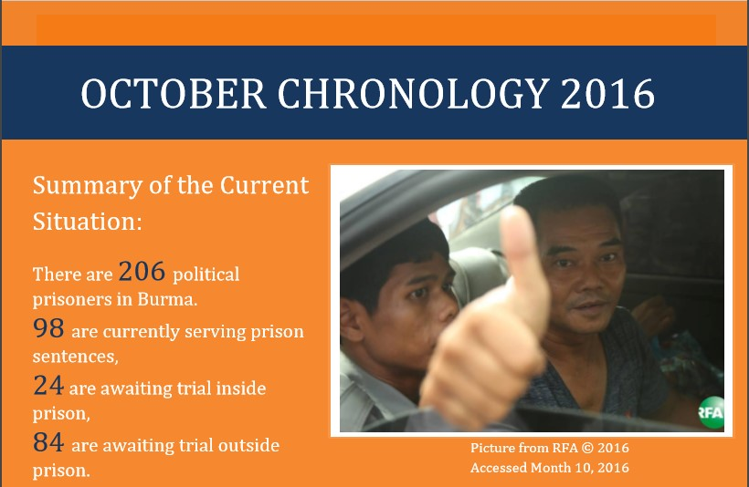 chronology-cover-oct