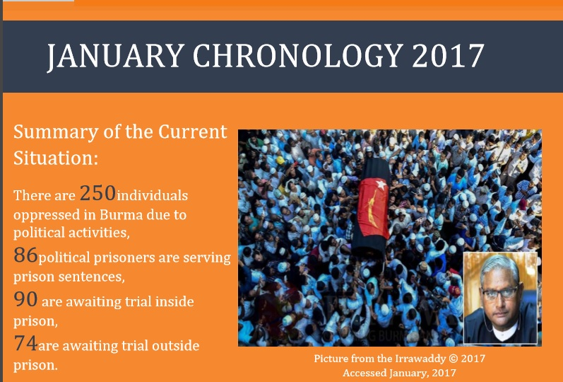 chronology cover (eng)