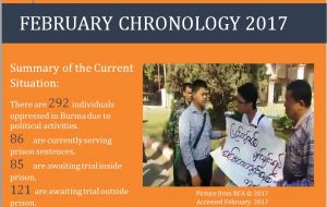 Feb chronology cover eng
