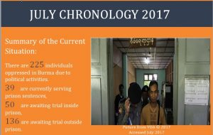 cover chronology july