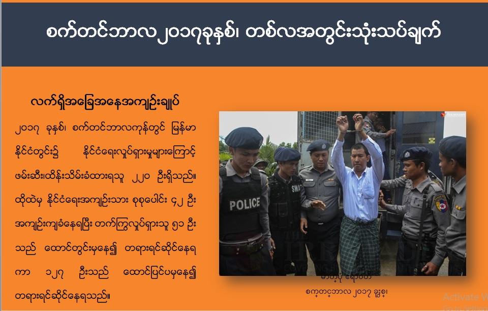 Cover myanmar