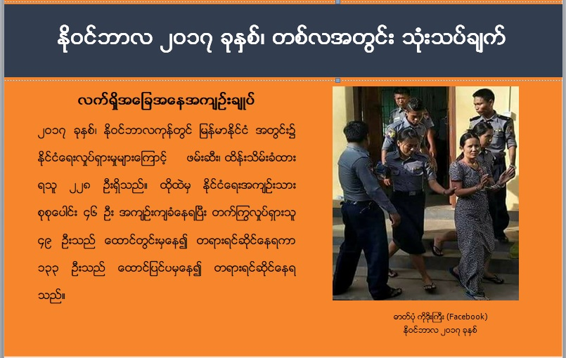 myanmar cover
