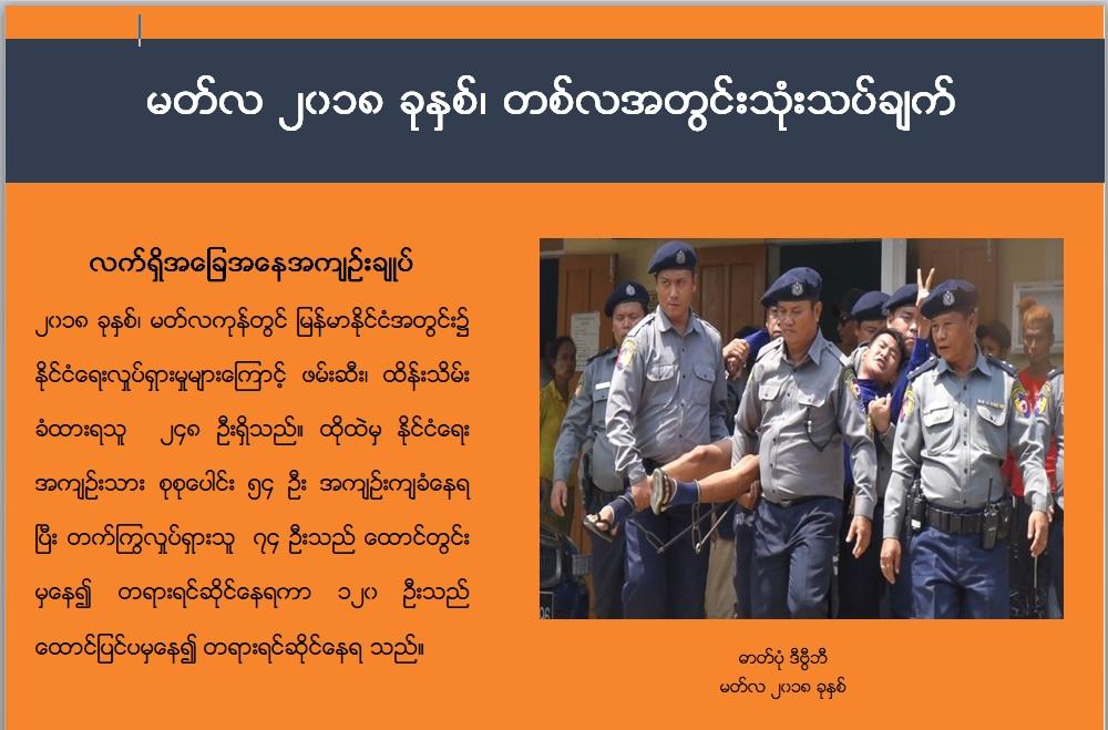 burmese cover