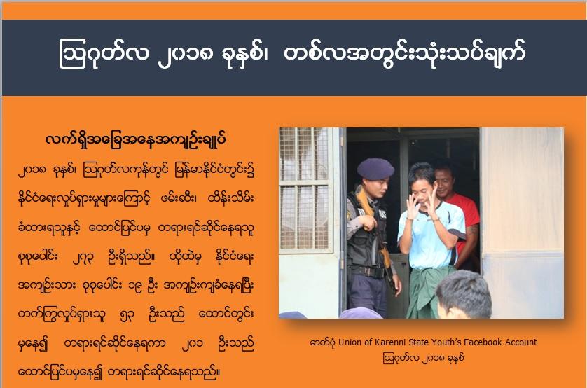 Cover burmese
